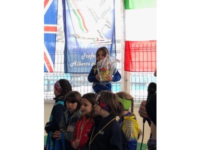 58° Trofeo Nicolodi  1 – 2 febbraio 2019